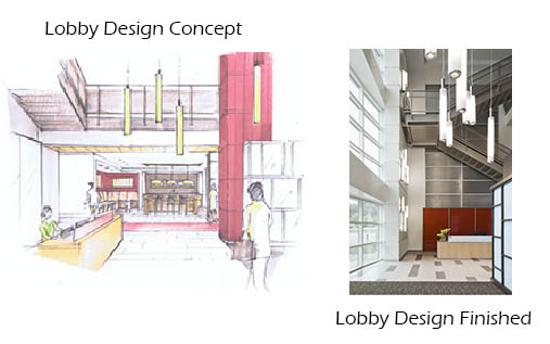 Interior Design From Concept to Finished Project